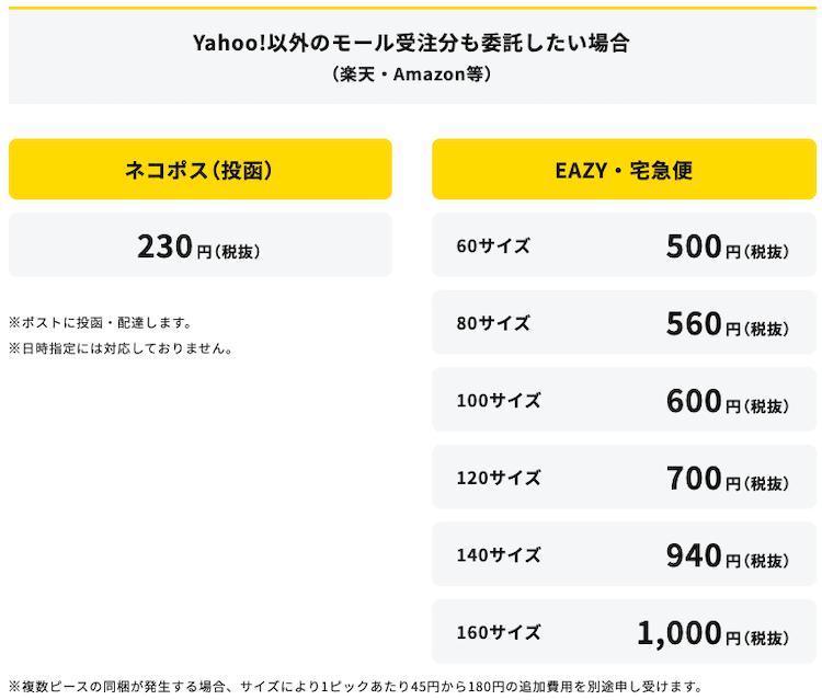 ヤフーショッピングのヤマト運輸フィルメントサービスの料金と特徴(楽天やAmazonの注文分等)