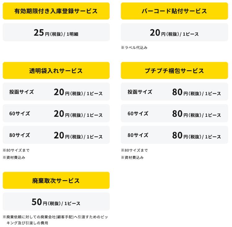 ヤフーショッピングのヤマト運輸フィルメントサービスのオプションサービス料金表。
